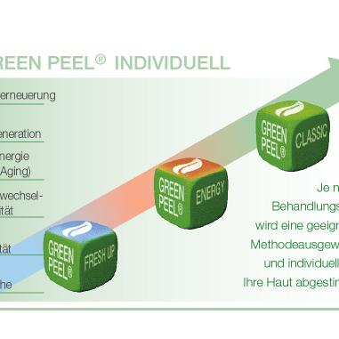 Green Peel ® Individuell