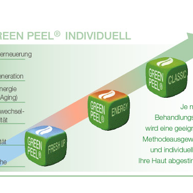 Green Peel ® Individuell